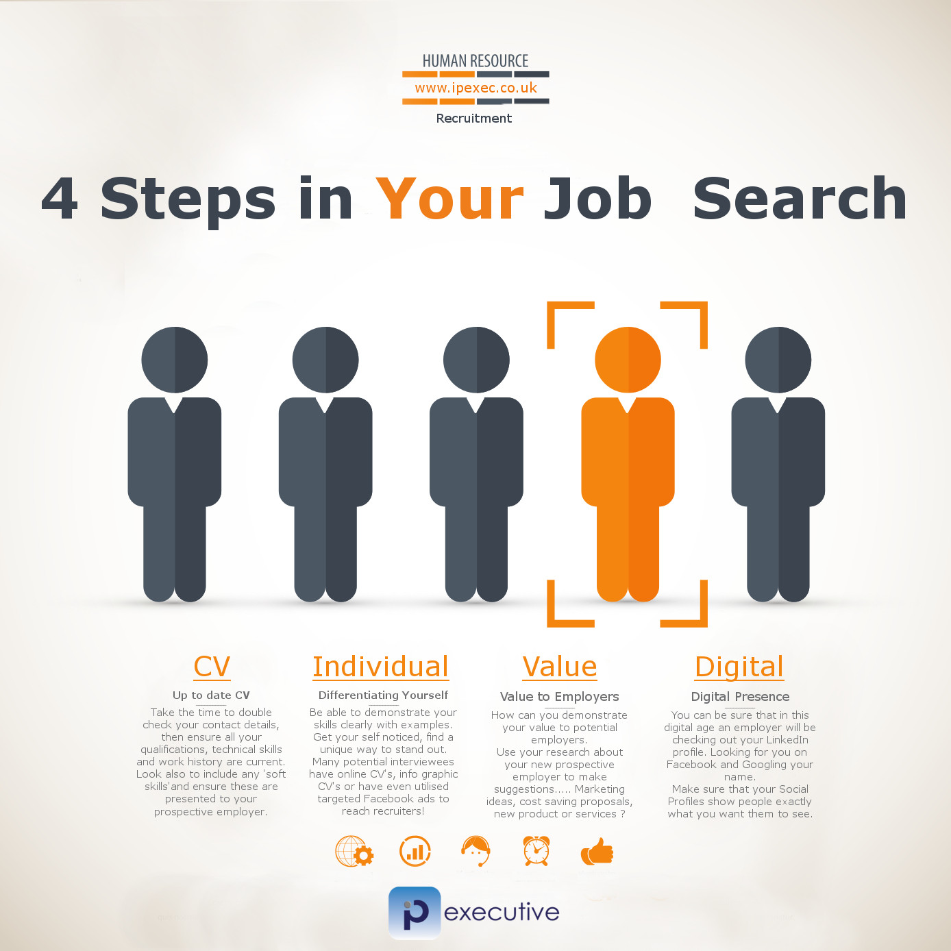 Job hunting advice 4 steps in your job search from IPExec